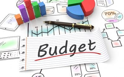 Digital Transformation Challenges | Budgeting for Technology
